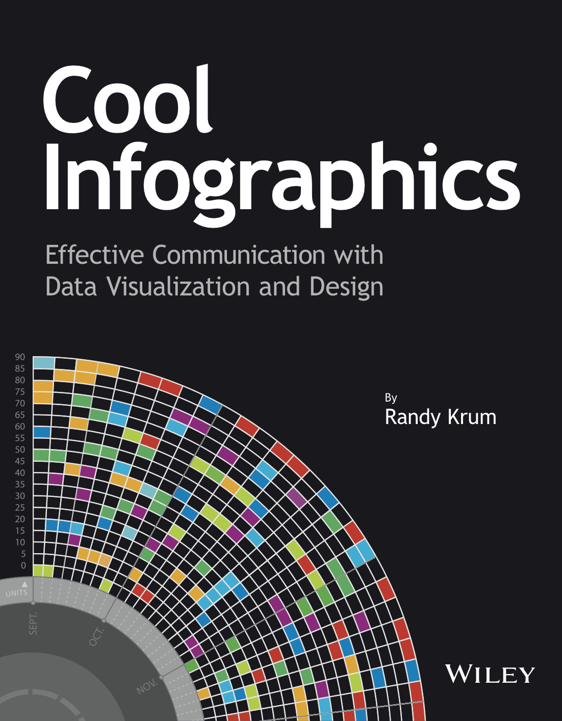 Cool Infographics book now available in print and ebook