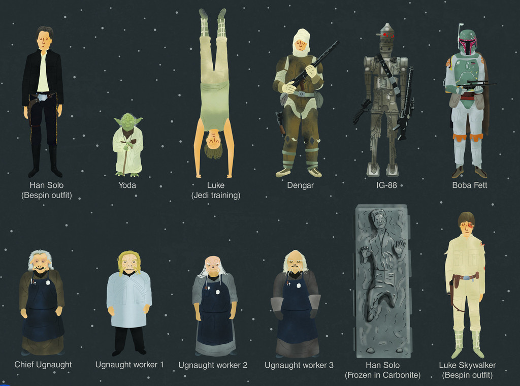 Star Wars Episodes IV-VI Character Poster detail
