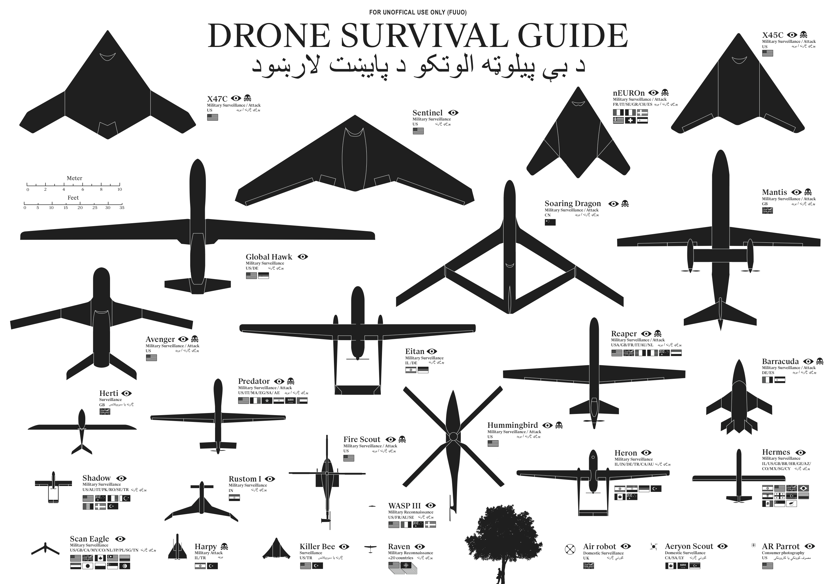 The Drone Survival Guide Information