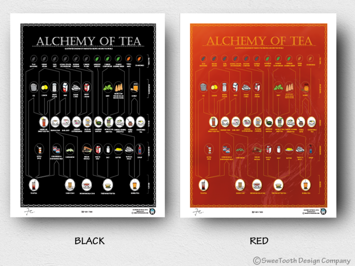 Alchemy of Tea Infographic Poster Red Black