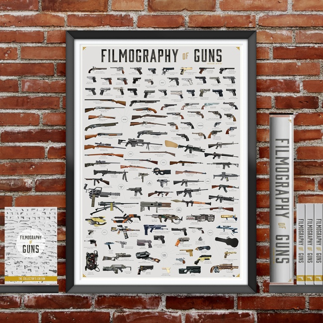 Filmography Print Series Posters infographics