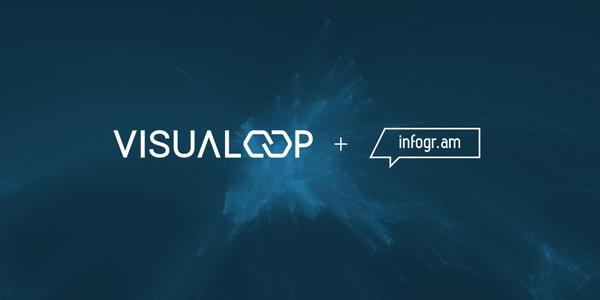 Infogr.am Acquires Infographics Blog Visualoop