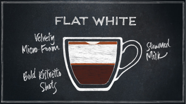 Starbucks The Flat White