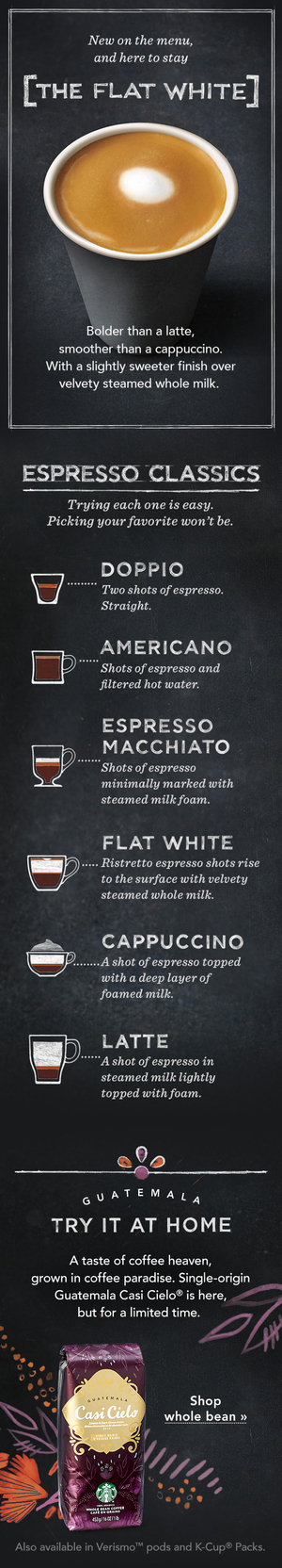 Starbucks The Flat White Espresso Email Infographic