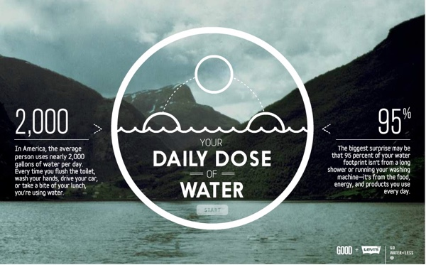 Your Daily Dose of Water