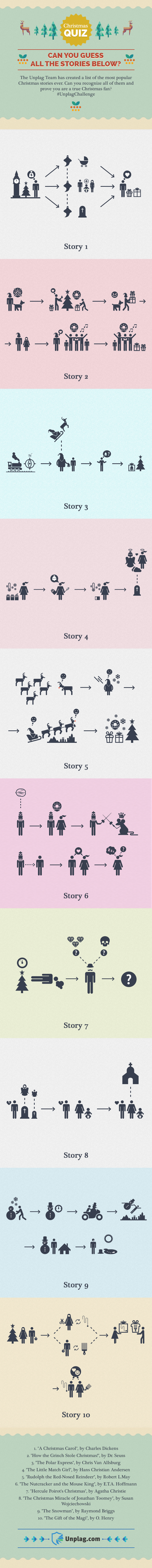 Christmas Quiz: 10 Most Popular Stories infographic