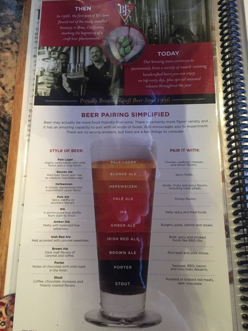 Beer Pairings Simplified Menu Photo