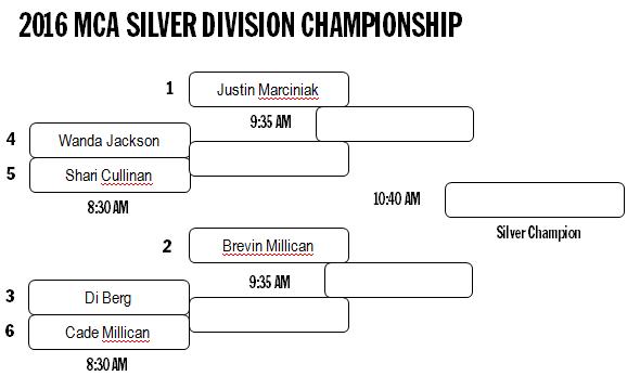 2016 Mca Silver Championship Bracket Missouri Croquet Home