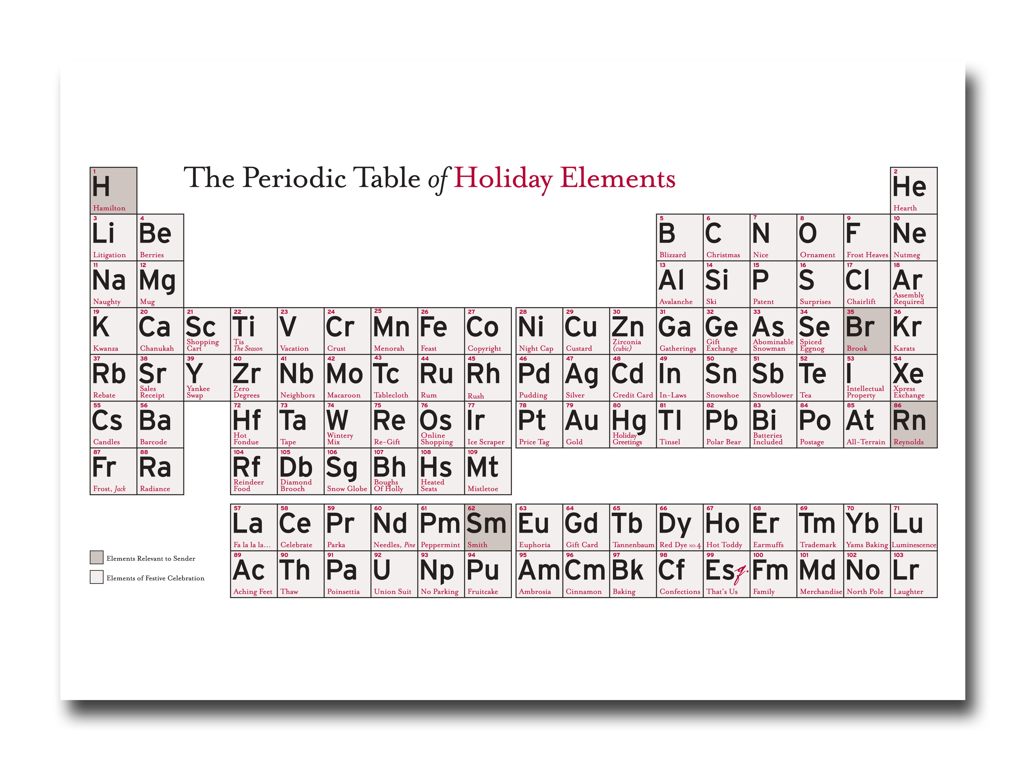 Eymer design eymerblog the periodic table of holiday elements to download full size pdfin gamestrikefo Choice Image