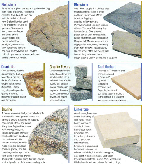 Susan Heeger and Jason Schmidt for Martha Stewart Living Hardscape Materials at Home Infatuation Blog