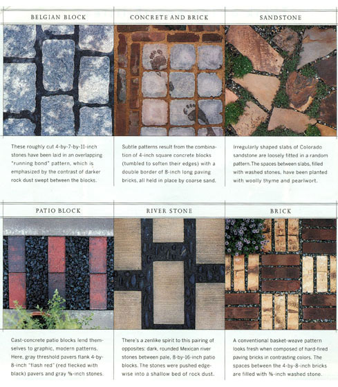 Deborah Needleman for House and Garden Hardscape Materials at Home Infatuation Blog