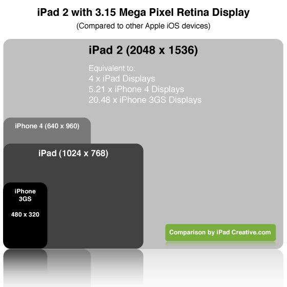 iPad-2-Retina-Display-iOS.jpg