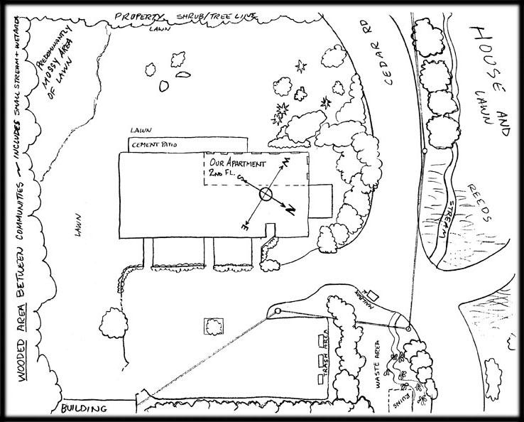 Natureandspirit natureandspirit journalposts keeping a for House map drawing
