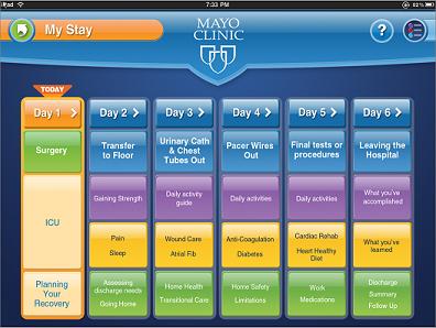 Mayo Pilots myCare iPad App for Cardiac Surgery Support