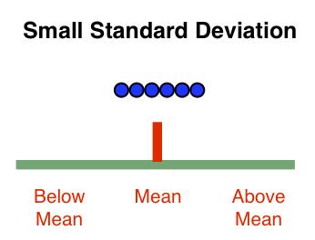 Standard Deviation Example FzOTMGEh