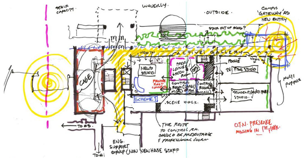 Architecture Design Concept Sketches seeing through the hand: why drawing remains relevant in the