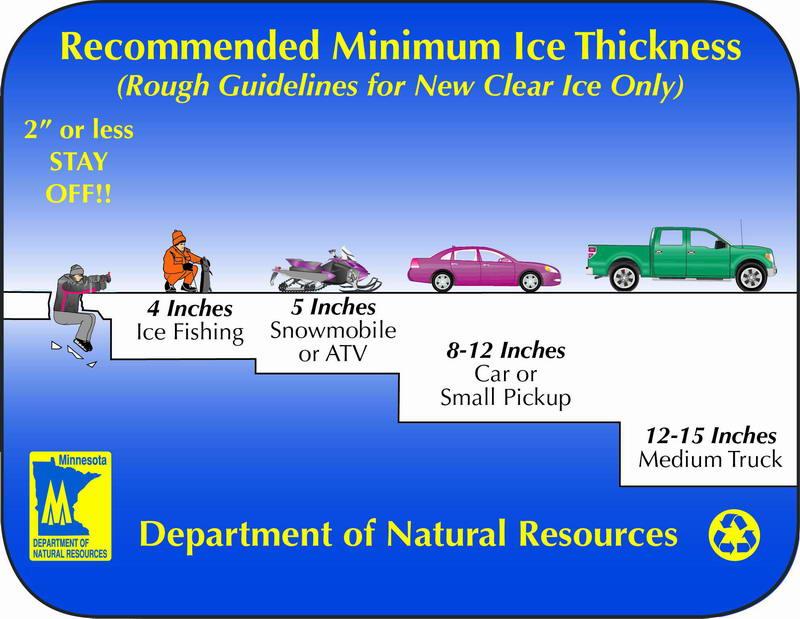 Lake Ice Bearing Strength