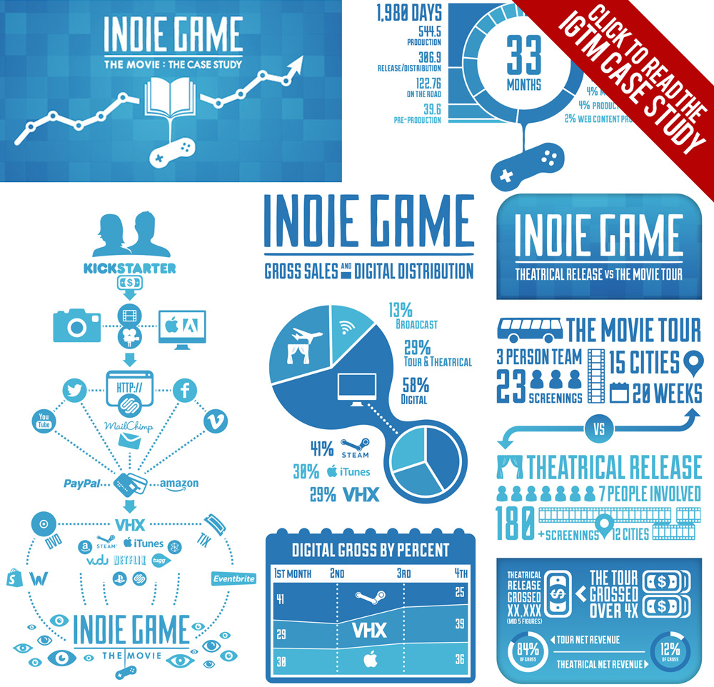 Were Not Louis CK News Indie Game The Movie A Video Game – Guidebook Template