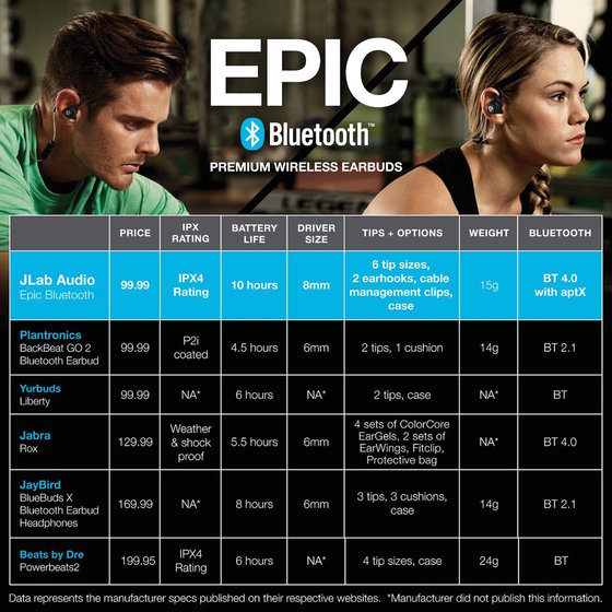 jlab epic bluetooth premium wireless earbuds review geek mode off posts get fit over 40. Black Bedroom Furniture Sets. Home Design Ideas