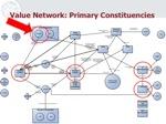 valuenetwork sec pcaob4.jpg