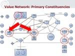 valuenetwork the auditors4.jpg