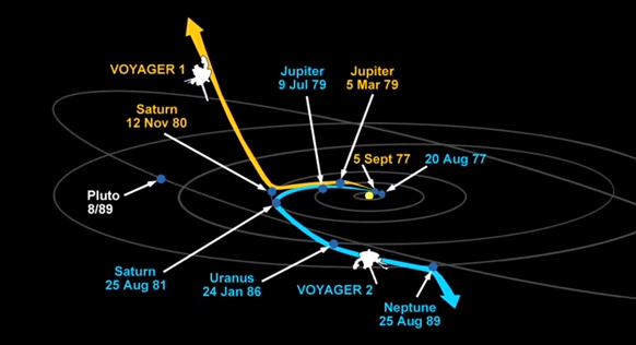 voyager 11 - photo #36