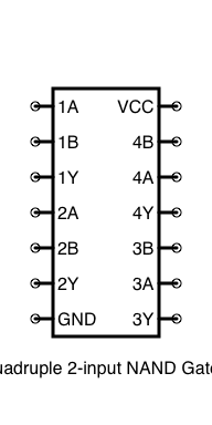7400 Quadruple 2-input NAND Gate