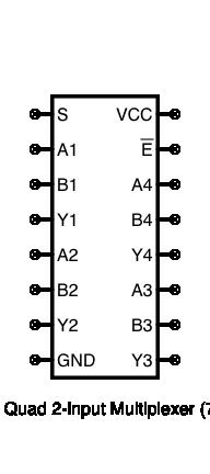 74157 Quad 2-input Multiplexer