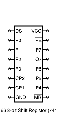 74166 8-bit Shift Register