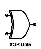 XOR Gate