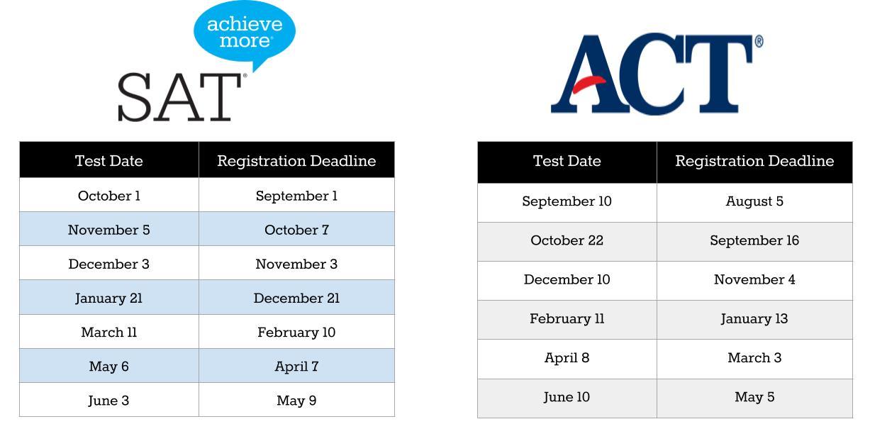 2016 17 SAT ACT Test Dates?__SQUARESPACE_CACHEVERSION=1480902407169 sat calendar asafon ggec co