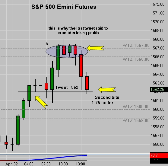 ES Emini Second Bite of the Apple Trade