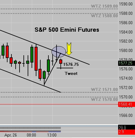 SP 500 Emini - Friday Afternoon Cliff Hanger
