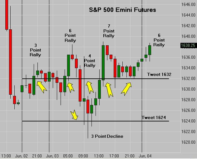 Trading binary options websites