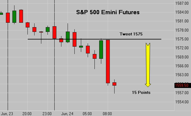 "Instrument Overview (CME Group) ""An electronically traded futures contract one fifth the size of standard S&P futures, E-mini S&P futures and options are based on ."