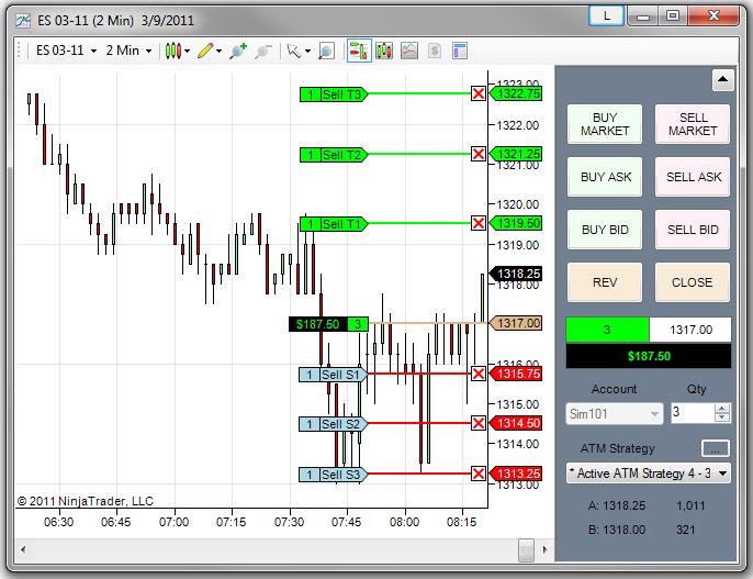 1 hour best binary options trading platform rating