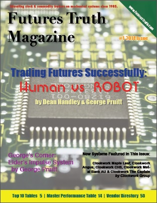 futures truth mag adds cfrn to top live trading room list emini