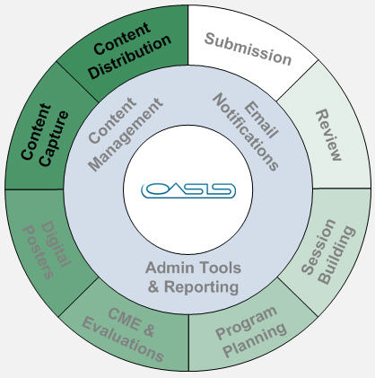 Content capture and distribution capabilities are now available as part of the OASIS abstract management software product.