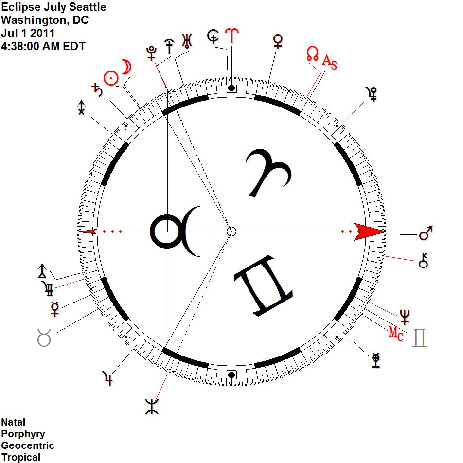 Urania designs blog here we find poseidon connected to pluto kronos with mars close by poseidon rules light it has to do with high mindedness understanding publicscrutiny Gallery