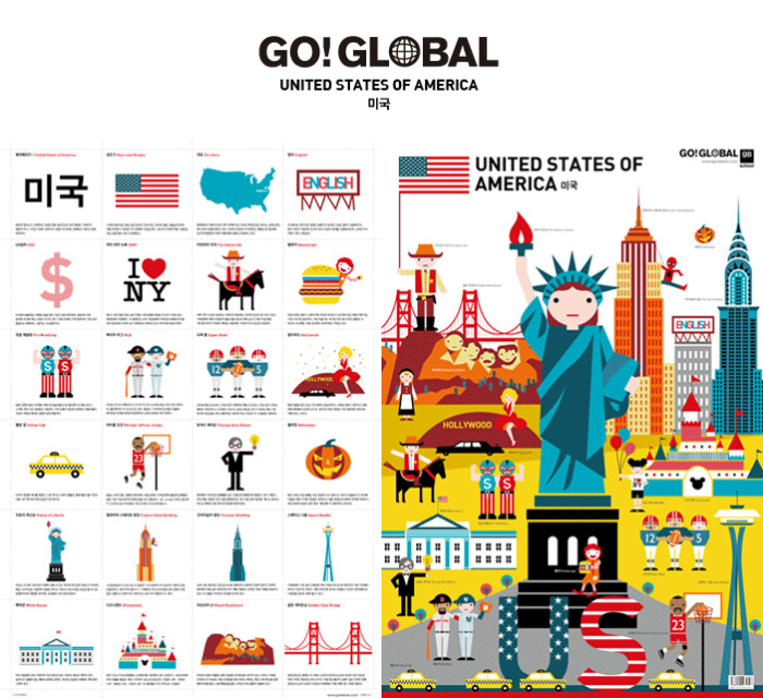 the idea to go global for Multinationals the retreat of the global company although the idea of being at the in the 1990s and 2000s they wanted their national champions to go global.