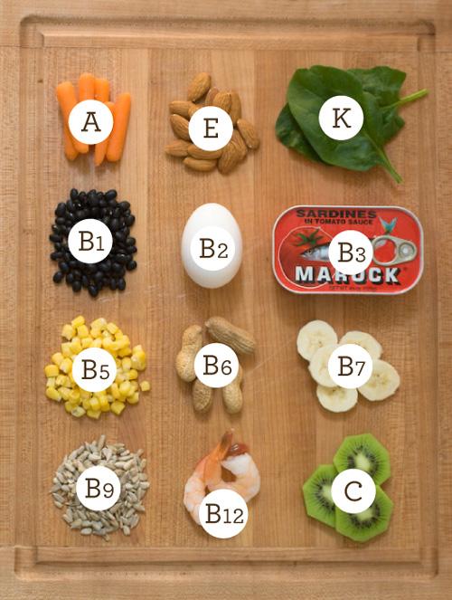 Vitamins Food