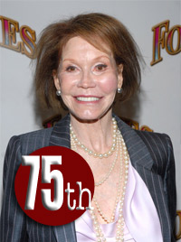 Kaitheales the oldest living best actress nominees Who is the oldest hollywood actor still alive