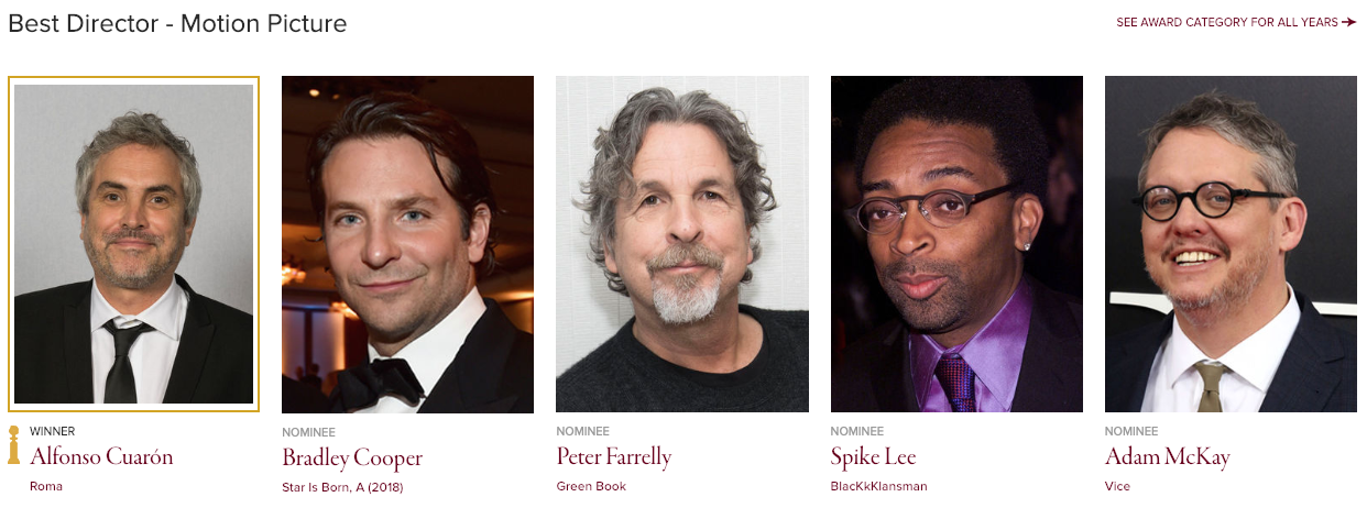 DGA nominees match the Globe lineup *exactly* - Blog - The