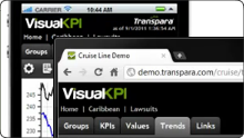 Visual KPI - Mobile Vs. Browser Experience