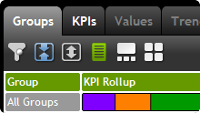 Visual KPI - User Interface