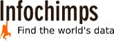Infochimps Inc