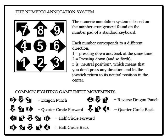 Basic Soul Calibur 6 Gameplay Amp Characters Guide News