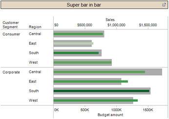 personal budget template excel 2010