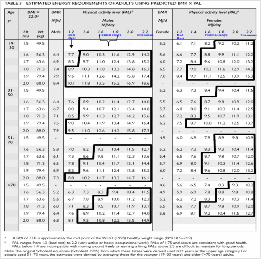 Garcinia Active Slim Price