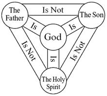 Godhead Mormon Handbook